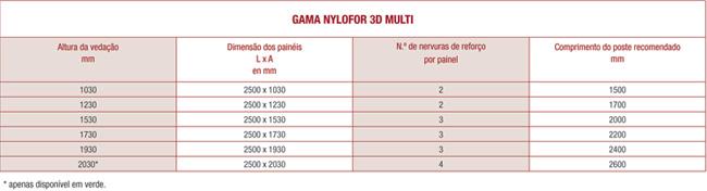 Nylofor 3D Multi